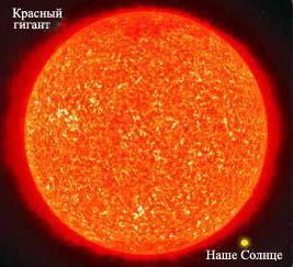 конец света. Солнце - красный гигант